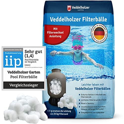 , Glasfiltersand Pool kaufen